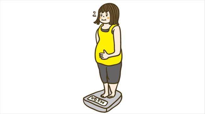 太っている